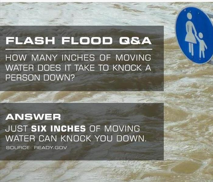 Flooding Water Safety