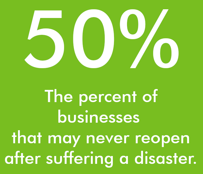 "Text reading ""50%. The percent of businesses that may never reopen after suffering a disaster."""